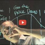 VIDEO: The Negotiation Flow