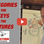 VIDEO: The 9 categories of the 3 keys to the 4 futures